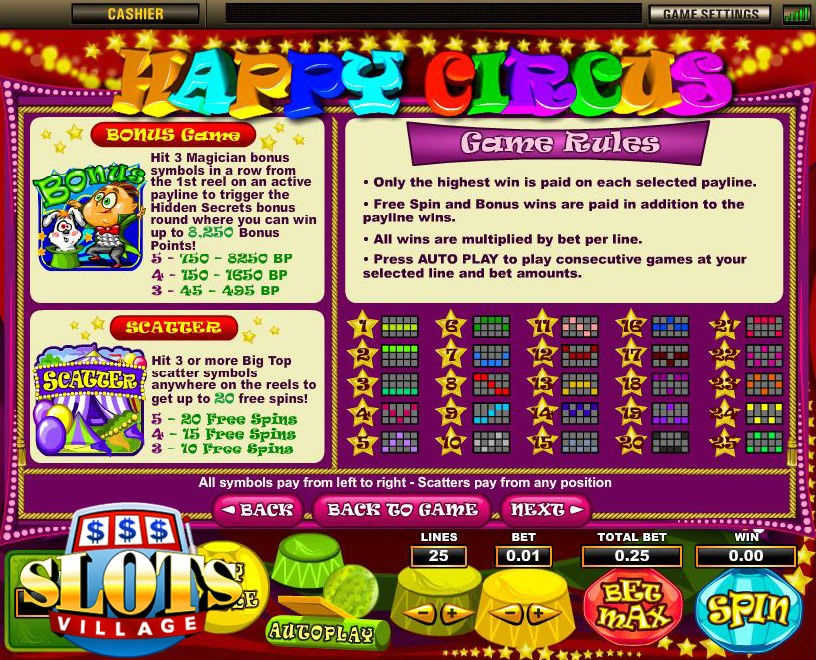 Big Top Circus Slot Review & Free Instant Play Casino Game